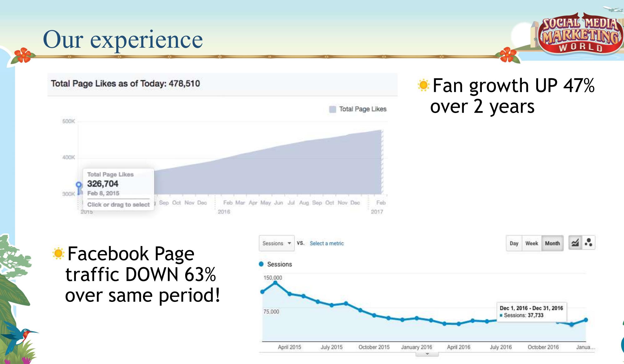 content marketing success 2