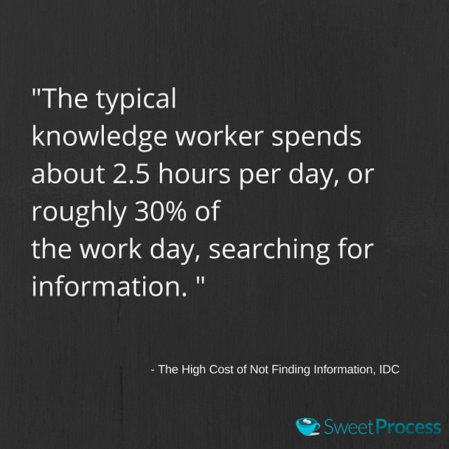 workflow_management_sweetprocess