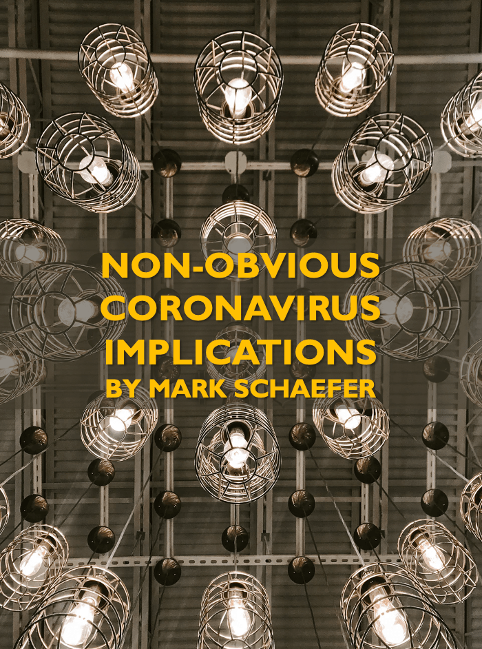 coronavirus implications for marketing