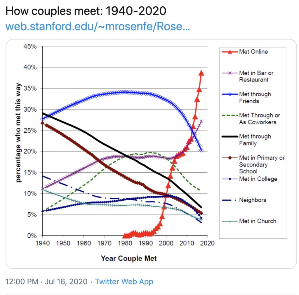 cottagecore marriage